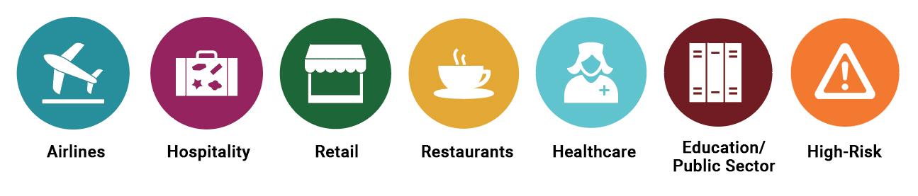 merchant services market solutions